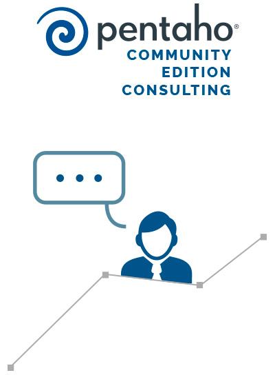 Serasoft - Your BIntelligence Partner - Pentaho - Community Edition Consulting